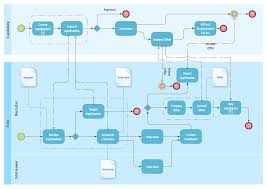 Order Process Bpmn 2 0 Diagram Bpmn Business Process