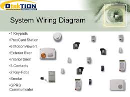 manufactured by rsi video technologies ppt 11 system wiring diagram