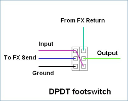 spdt toggle switch wiring diagram download wiring diagram database 4 Prong Toggle Switch Wiring Diagram spdt toggle switch wiring diagram download 4pdt switch diagram beautiful wiring clean od dpdt toggle
