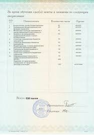 Дистанционное обучение специалистов по бюджетированию  Важно Некоторые отдают предпочтение государственным ВУЗам из за дипломов государственного образца Но в соответствии с новым Законом об образовании в РФ
