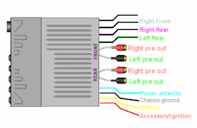 pioneer wiring diagram head unit wirdig need to know what each color wire on a pioneer deh 1300mp