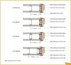 Exterior door jamb detail Cmu Wood Door Jamb Modern Door Jamb Detail Exterior Door Sill Wood Door Jamb Detail Door Jamb Handilbujurinfo Wood Door Jamb Door Jams Wood Door Jamb Low Price Wood Door Jamb For