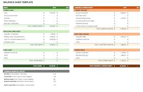 Profit And Loss And Balance Sheet Example Use This Balance Sheet Template To Summarize The Assets