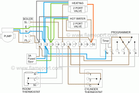 charming honeywell thermostat wiring diagram heat only s plan heatmiser uh8-rf at Heatmiser Wiring Centre Diagram