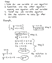 how to solve a system of linear equations by elimination math some key topics that involve