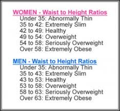 The Importance Of Waist To Height Ratio Dallas Fitness And
