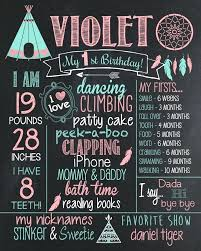 chalkboard birthday sign template lovely best chalkboards images on diy poster favorite chalkboard fonts first birthday
