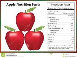 apple nutrition facts stock vector ilration of sweet 54094217