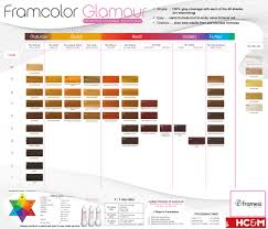framesi framcolor glamour shades chart hair chart curly hair cuts color charts