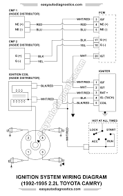 part 1 ignition system wiring diagram 1992 1995 2 2l toyota camry ignition system wiring diagram 1992 1993 1994 1995 2 2l toyota camry