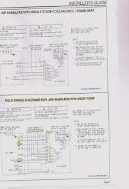 all power generator wiring diagram wiring diagrams all power generator wiring diagram wiring for all power generator perfect wiring 15 amp outlet inspirationa