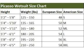 Picasso Wetsuit Size Chart Picasso Green Camo 3mm Wetsuit Hanapaa