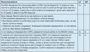 Eau Guidelines Eau Prostate Cancer On On Guidelines v8vqxHrg