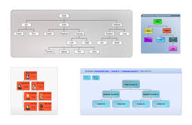 Asp Net Org Chart Netcharting Screenshots