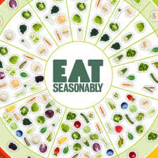 Seasonal Fruit Chart Interactive Seasonal Fruit And Veg Chart