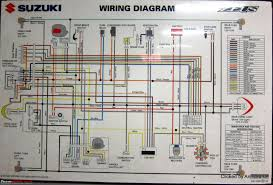 suzuki gs 125 wiring diagram suzuki printable wiring circuit diagrams of n motorcycles and scooters team bhp pu lh4 googleusercontent com proxy 0gaqnhzohgrm0rjrhjkcu3plitdeqomdmuozfivueim6e6q99