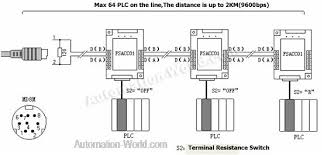 pioneer avic n2 wiring diagram images generator wiring diagram diagram modbus rs485 connection popular lpg wiring