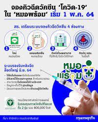 ดีเดย์ 1 พ.ค.นี้! เปิดให้ประชาชนจอง 'วัคซีนโควิด' ผ่านแอพฯ-ไลน์ 'หมอพร้อม'