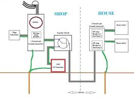 house wiring size the wiring diagram residential electrical panel grounding rod diagram residential house wiring