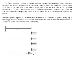 Question: The figure shows an emergency switch made of a constrained  cantilever beam. The cross section of .