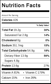 roasted brussels sprout salad nutrition label