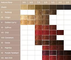 Wella Eos Color Chart Eos Plant Based Hair Dye Wella Professional