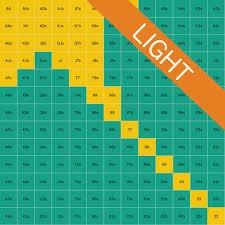 Ph Poker Calculator Light By Anton Makerov