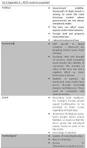 bull analysis essay raging bull analysis essay