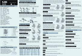 Cateye Strada Wireless Wheel Size Chart 52 Veracious Cateye Vectra Wheel Size Chart