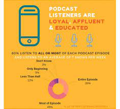 Podcast Tips: 8 Ways to Gain Listeners in 2020