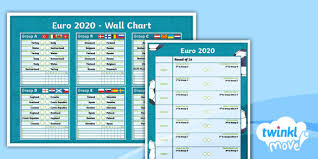 Euro 2020 schedule and scoresheet tracker is an excel template in which the entire details and features are made to record a soccer tournament in the most eligible way. Free Euro 2020 Wall Chart Summer 2021 Twinkl Move Pe