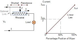 potentiometer preset potentiometers and rheostats rheostat as a current regulator