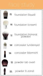 types of eye makeup brushes. make up brush guide! i use brushes like crazy! so this is such a big help for me! hope it helps another beautiful lady (: types of eye makeup