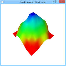 Draw A 3d Surface From Data Points Using Wpf And C C Helper