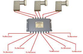 switch diagrams fta switch diagram 3 dual lnb and 6x8 switch