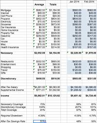 Monthly Expenses Spreadsheet Spreadsheet For Household Expenses And Free Template With Monthly