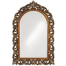 this is the related images of Top Mirror