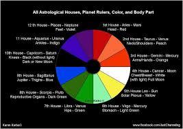 Pin On Spirituality Energy Mystic Magic