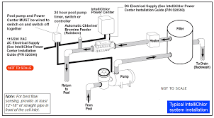 pentair intellichlor ic review salt chlorine generator schematic diagram typical pentair intellichlor system installation