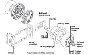 kwikset door lock parts. Door Knob Deadbolt Photo - 2 Kwikset Lock Parts D