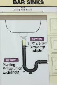 Plumbing A Single Kitchen Sink  Callaway Plumbing And Drains LtdSingle Drain Kitchen Sink Plumbing