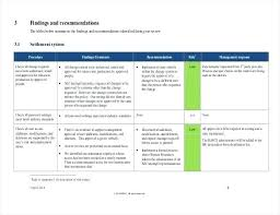 Audit Findings Report Template Sample Internal Large Email