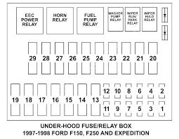 1998 mitsubishi eclipse spyder wiring diagram picture cv fuse box 98 spyder wiring diagram