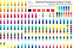 Pantone Color Chart Blue Pantone Colour Charts 2019