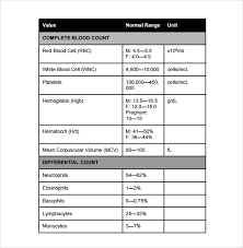 Sample Normal Lab Values Chart 7 Documents In Pdf