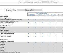 13 Week Cash Forecast Example Cfo University
