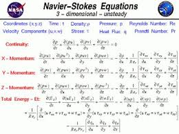 fluid dynamics equation sheet. the navier-stokes equations of fluid dynamics in three-dimensional, unsteady form. equation sheet