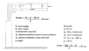 quick turn garage door brackets calculation to determine the headroom required for an overhead crane garage