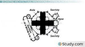 Byzantine Architecture: History, Characteristics & Examples ...