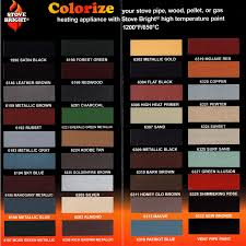 high temperature stove fireplace color paint brick anew